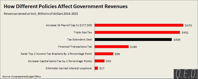 Tax-Extenders-Deal